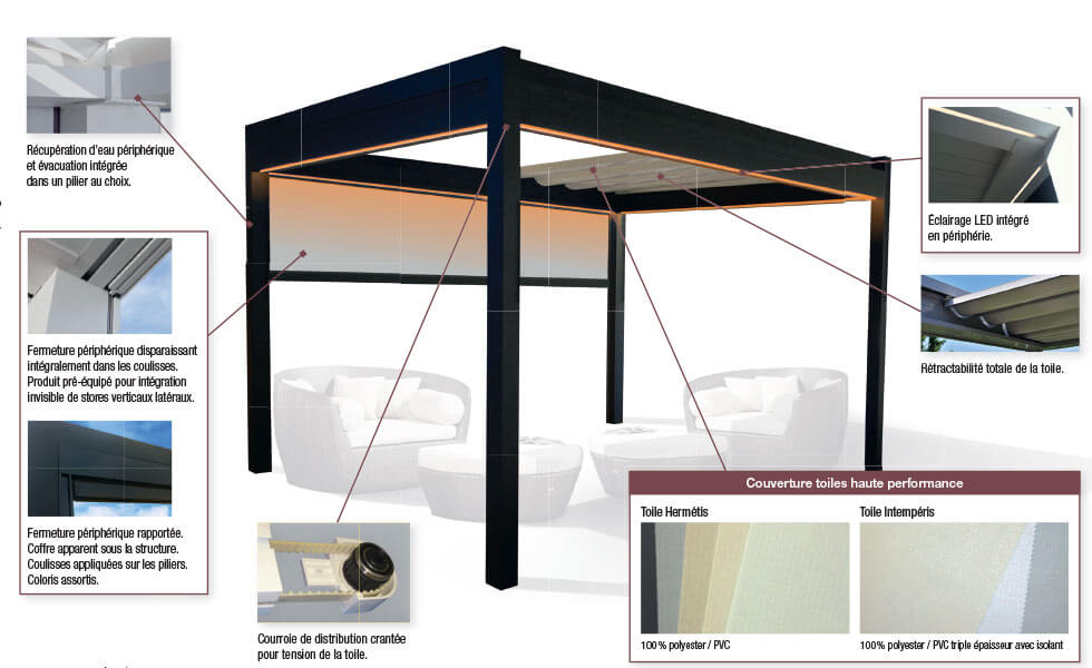 Pergolas toile r tractable stores malafosse besan on - Toile protection solaire ...